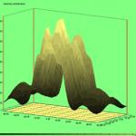 Light intensity distribution scanning